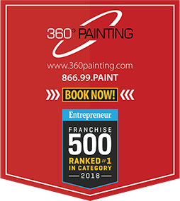 360 Painting Book Now Info Graphic